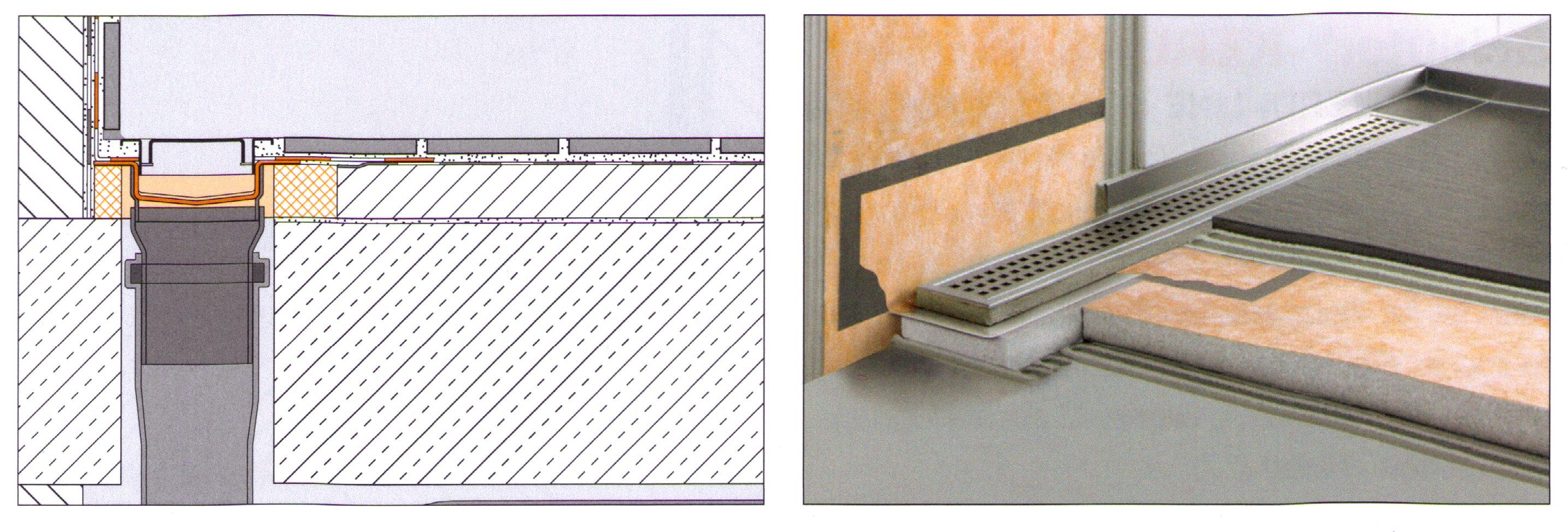 fliesen herdt schl ter kerdi line vos 700mm dezentral. Black Bedroom Furniture Sets. Home Design Ideas