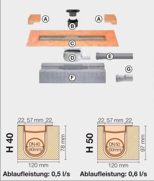 fliesen herdt schl ter kerdi line h 50 900mm. Black Bedroom Furniture Sets. Home Design Ideas
