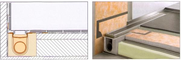 fliesen herdt schl ter kerdi line h 50 1200mm. Black Bedroom Furniture Sets. Home Design Ideas
