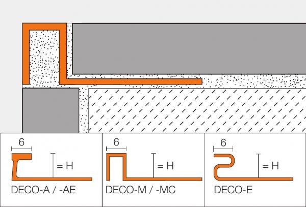 fliesen herdt schl ter deco ae 2 5m h 12 5mm b 6mm. Black Bedroom Furniture Sets. Home Design Ideas